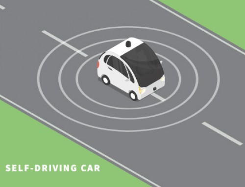Driverless Cars- The Future Is Coming to Your Auto Finance Company